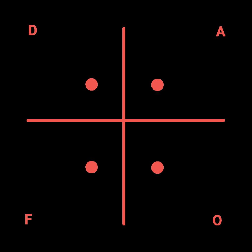 HERRAMIENTAS -DESIGN-THINKING-DAFO