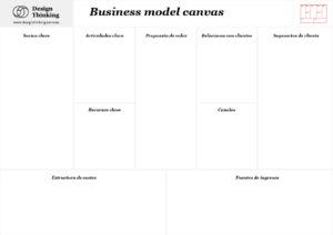 plantilla-BUSINESS-MODEL-CANVAS-herramienta-design-thinking4