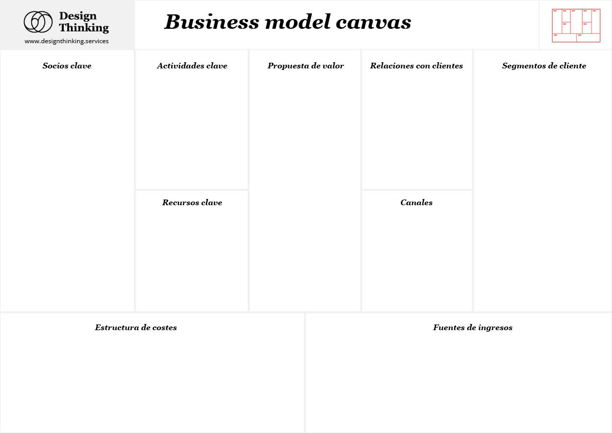 plantilla-BUSINESS-MODEL-CANVAS-herramienta-design-thinking4