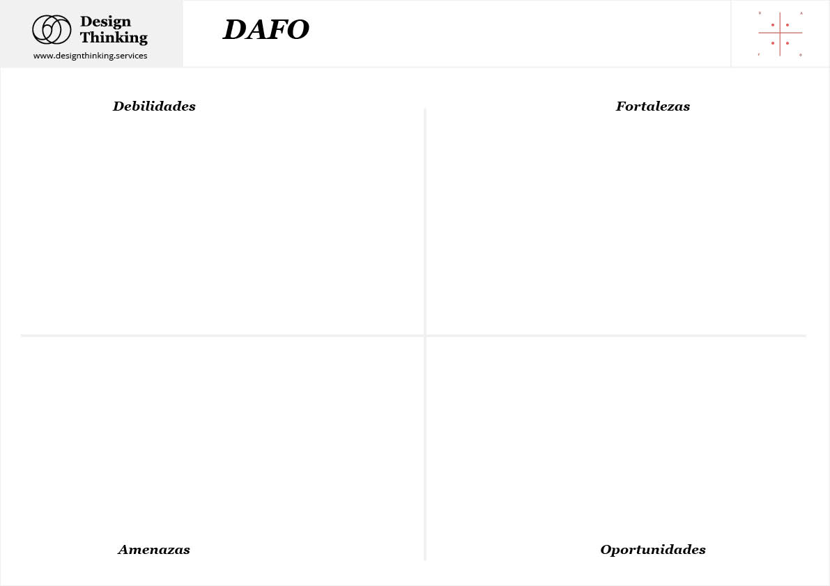 plantilla-DAFO-herramienta-design-thinking2